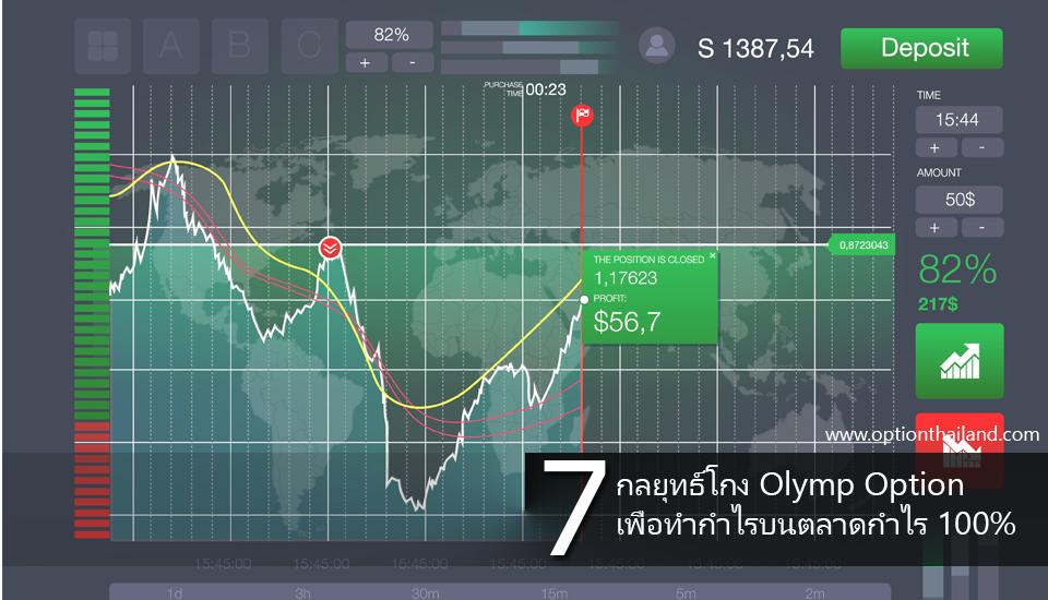 iqoption กับ olymp trade อันไหนดีกว่ากัน